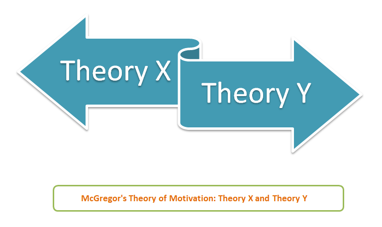 Essay on theory x and y